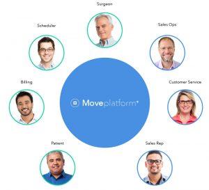 Movemedical platform